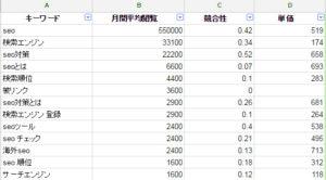 google-spreadsheet-keyword-planner-12